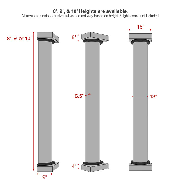 SoundRight Classic Home Theater Column 4seating