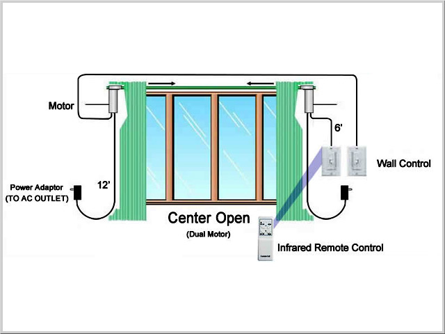 Electric Curtain Rod System ...