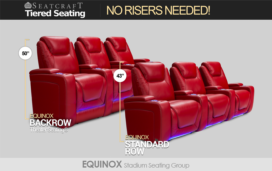 Tiered Seating Equinox