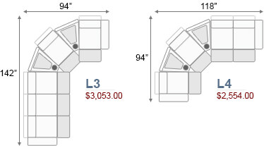 L-Sectionals Configurations